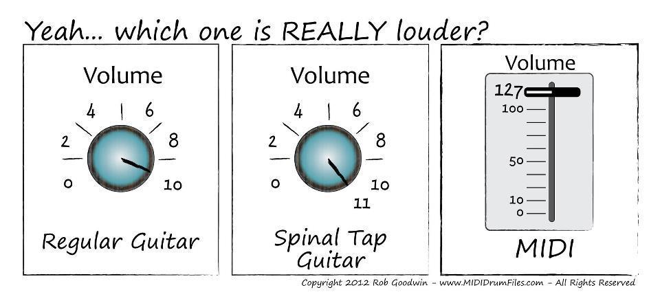 MIDI Joke Spinal Tap